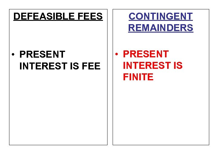 DEFEASIBLE FEES • PRESENT INTEREST IS FEE CONTINGENT REMAINDERS • PRESENT INTEREST IS FINITE