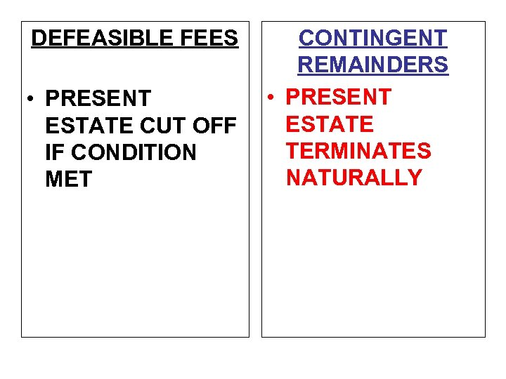 DEFEASIBLE FEES • PRESENT ESTATE CUT OFF IF CONDITION MET CONTINGENT REMAINDERS • PRESENT