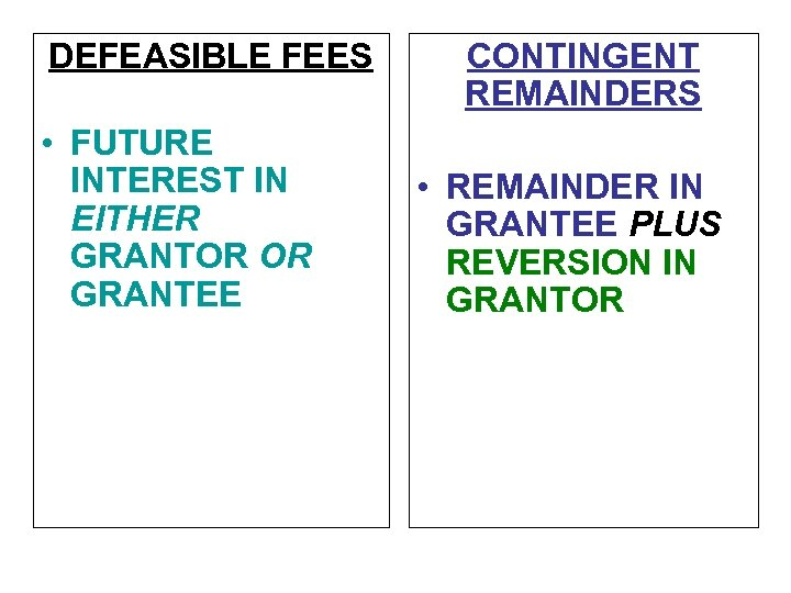 DEFEASIBLE FEES • FUTURE INTEREST IN EITHER GRANTOR OR GRANTEE CONTINGENT REMAINDERS • REMAINDER