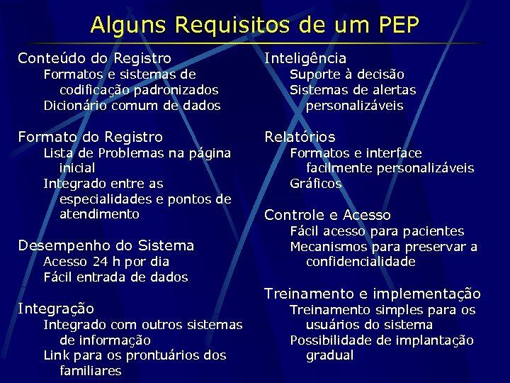 Alguns Requisitos de um PEP Conteúdo do Registro Inteligência Formato do Registro Relatórios Formatos