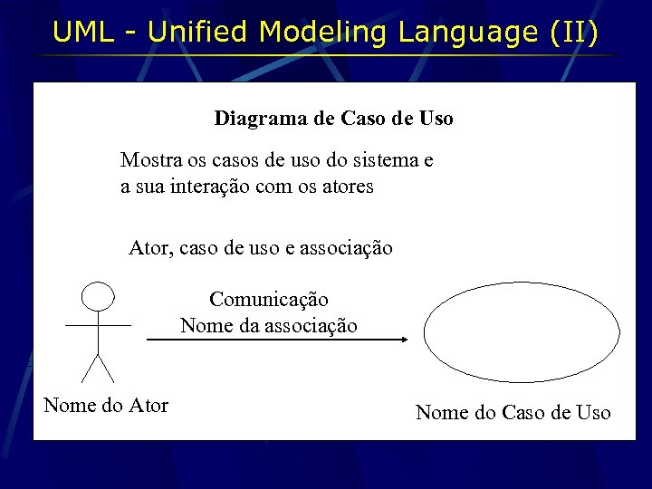 UML - Unified Modeling Language (II) Diagrama de Caso de Uso Mostra os casos