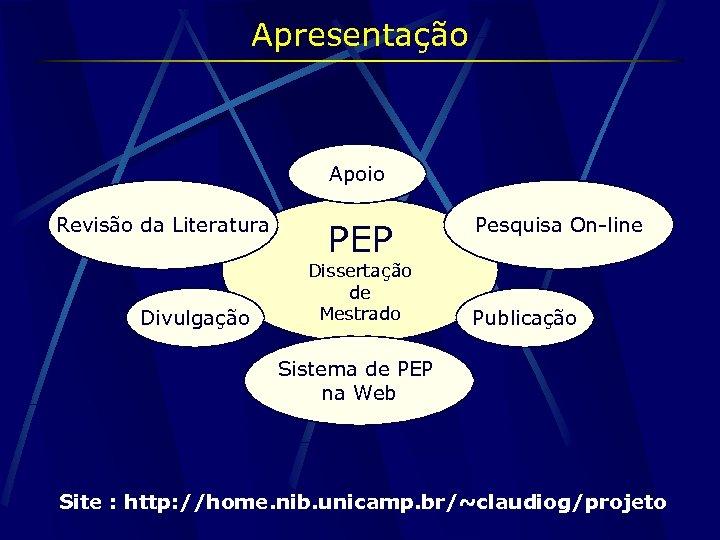 Apresentação Apoio Revisão da Literatura Divulgação PEP Dissertação de Mestrado Pesquisa On-line Publicação Sistema