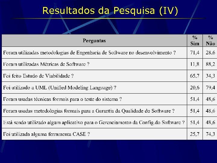 Resultados da Pesquisa (IV)