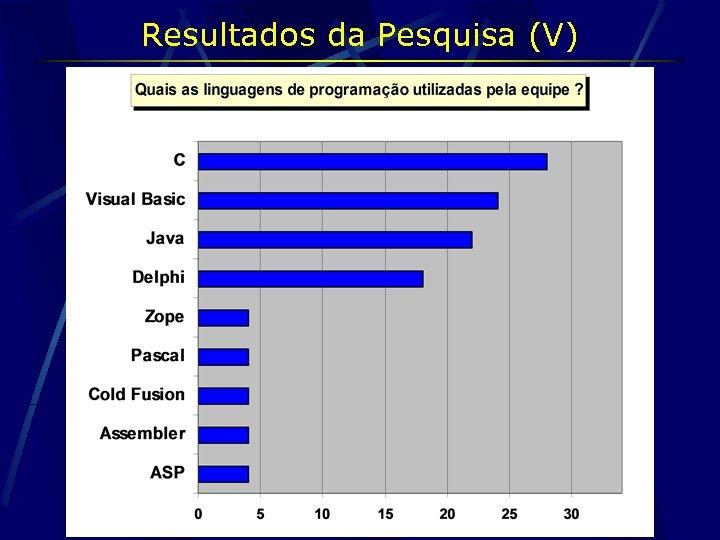Resultados da Pesquisa (V)