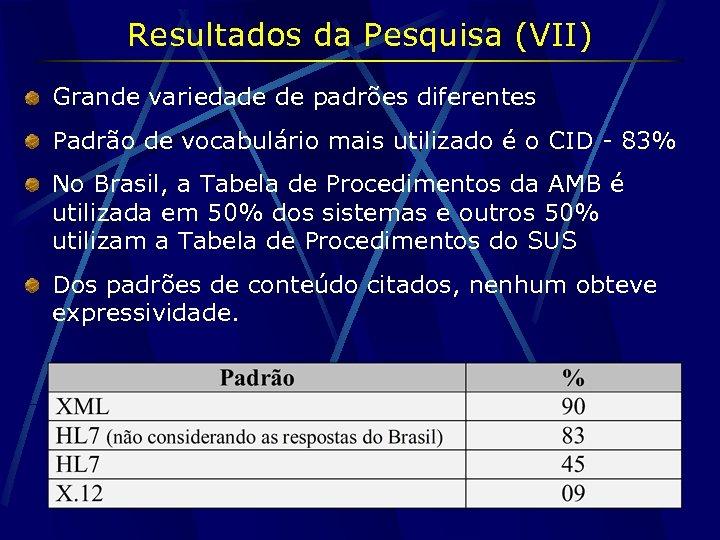 Resultados da Pesquisa (VII) Grande variedade de padrões diferentes Padrão de vocabulário mais utilizado