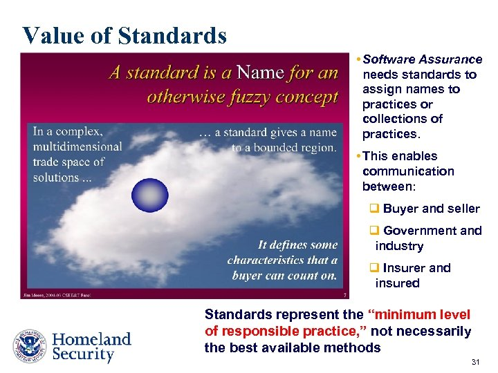 Value of Standards • Software Assurance needs standards to assign names to practices or