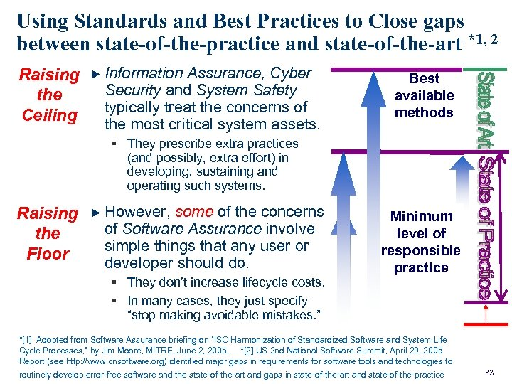 Using Standards and Best Practices to Close gaps between state-of-the-practice and state-of-the-art *1, 2