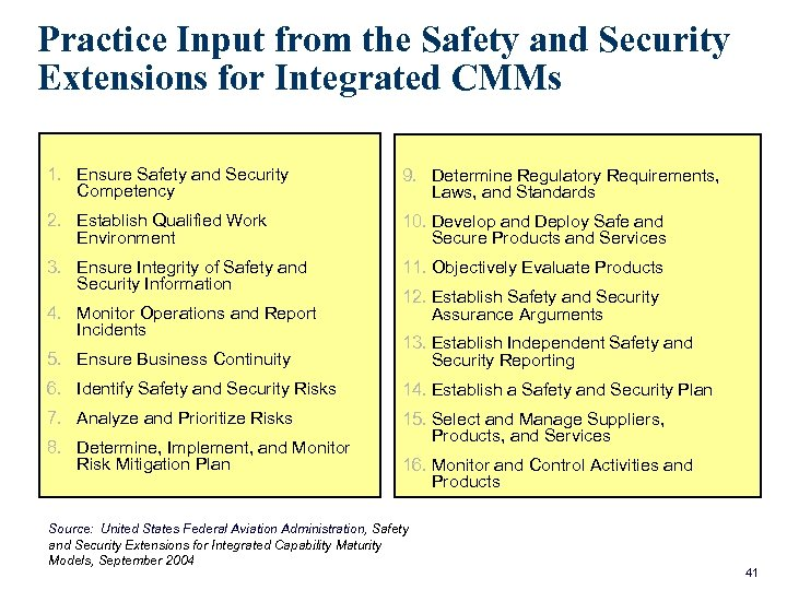Practice Input from the Safety and Security Extensions for Integrated CMMs 1. Ensure Safety