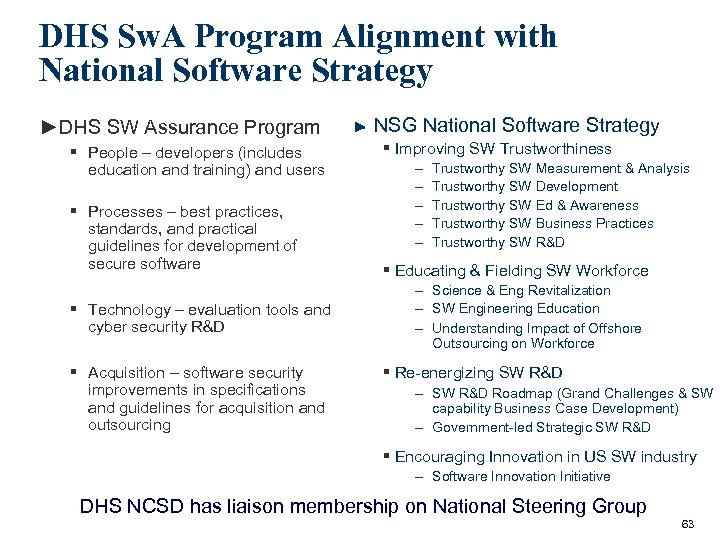 DHS Sw. A Program Alignment with National Software Strategy ►DHS SW Assurance Program §