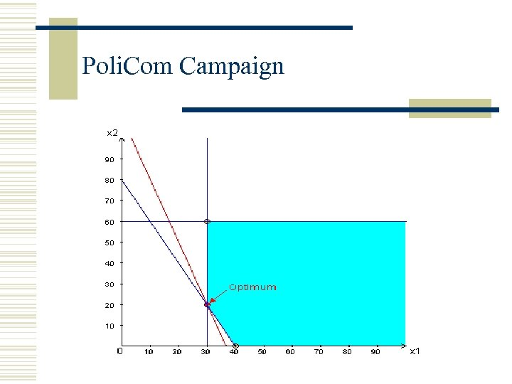 Poli. Com Campaign