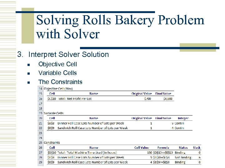 Solving Rolls Bakery Problem with Solver 3. Interpret Solver Solution n Objective Cell Variable