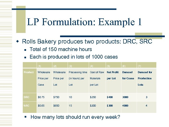 LP Formulation: Example 1 w Rolls Bakery produces two products: DRC, SRC n n