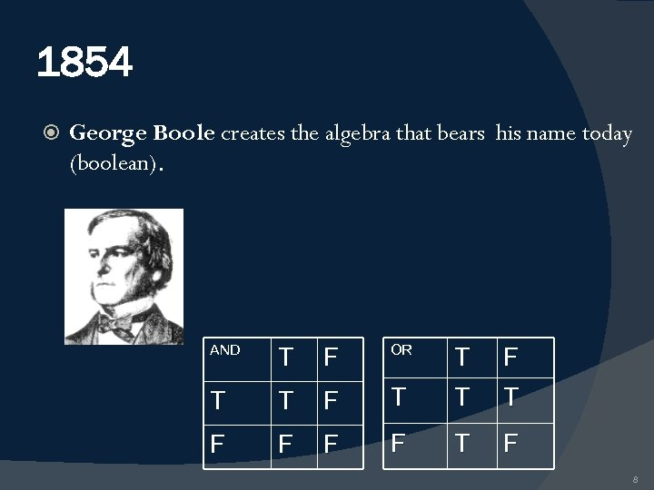 1854 George Boole creates the algebra that bears his name today (boolean). AND T