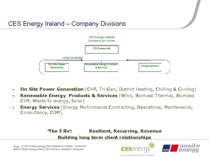 CES Energy Ireland – Company Divisions • • • On Site Power Generation (CHP,