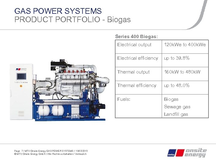 GAS POWER SYSTEMS PRODUCT PORTFOLIO - Biogas Series 400 Biogas: Electrical output 120 k.