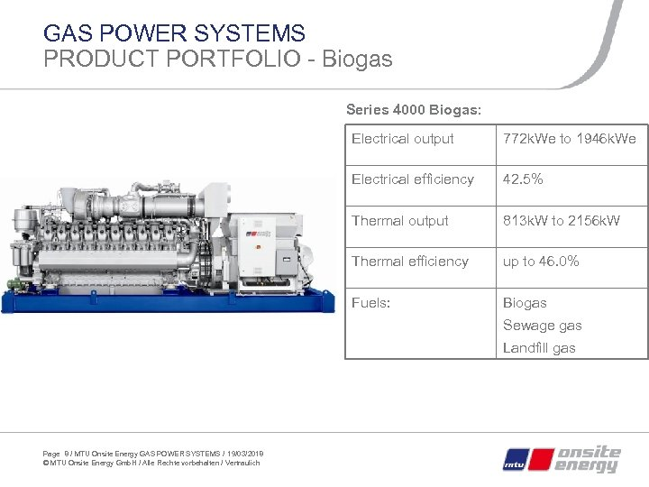 GAS POWER SYSTEMS PRODUCT PORTFOLIO - Biogas Series 4000 Biogas: Electrical output 772 k.