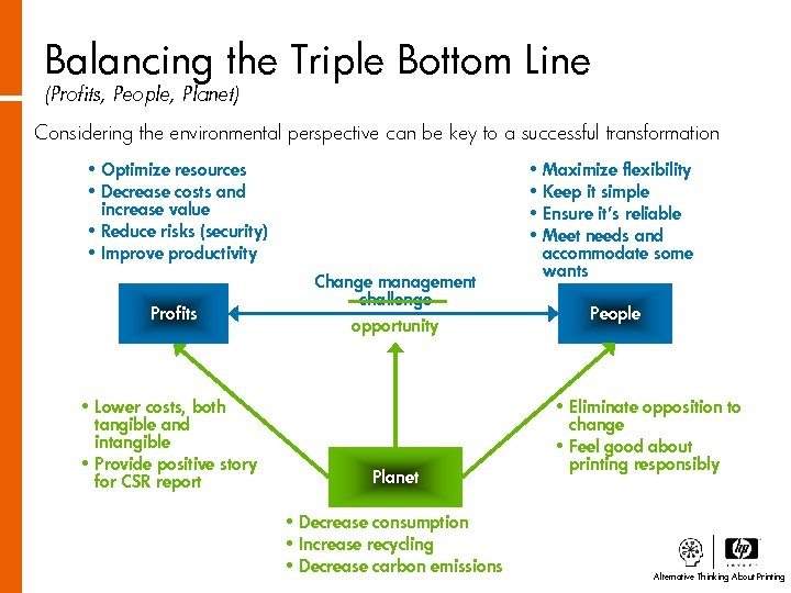 Balancing the Triple Bottom Line (Profits, People, Planet) Considering the environmental perspective can be