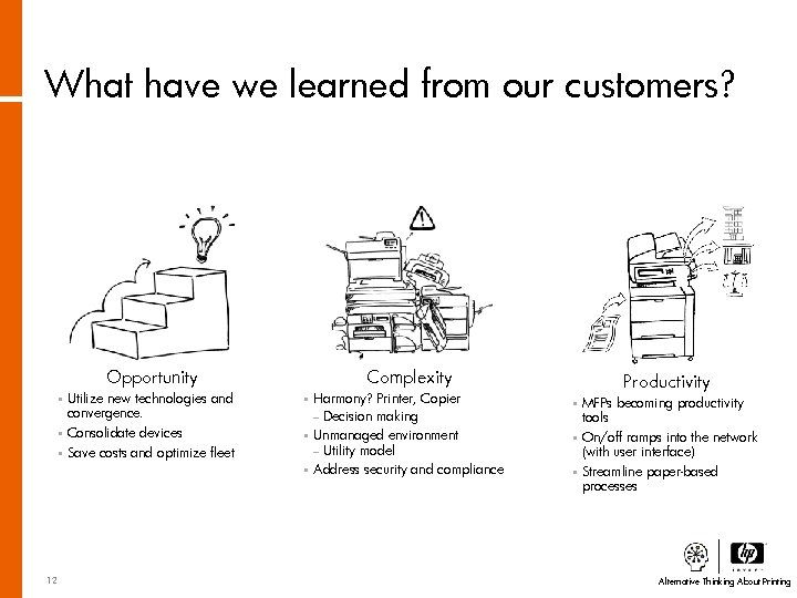 What have we learned from our customers? Opportunity • Utilize new technologies and convergence.