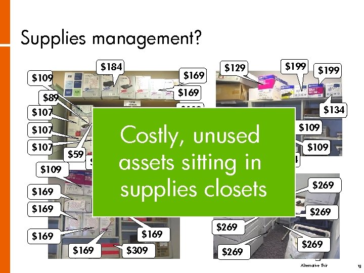 Supplies management? $184 $109 $169 $129 $199 $169 $89 $107 Costly, unused $129 $107