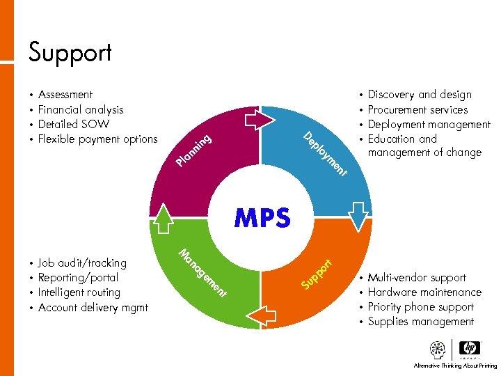 Support • • De pl Discovery and design Procurement services Deployment management Education and