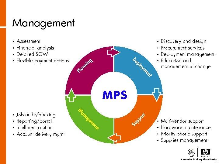 Management • • De pl Discovery and design Procurement services Deployment management Education and