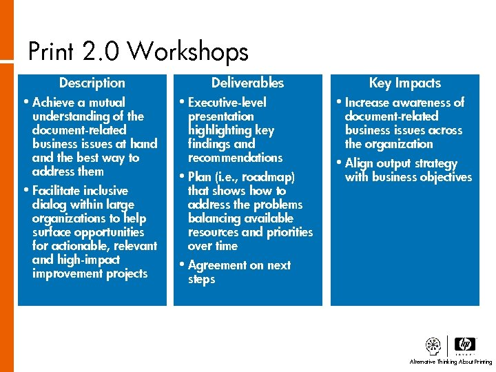 Print 2. 0 Workshops Description • Achieve a mutual understanding of the document-related business