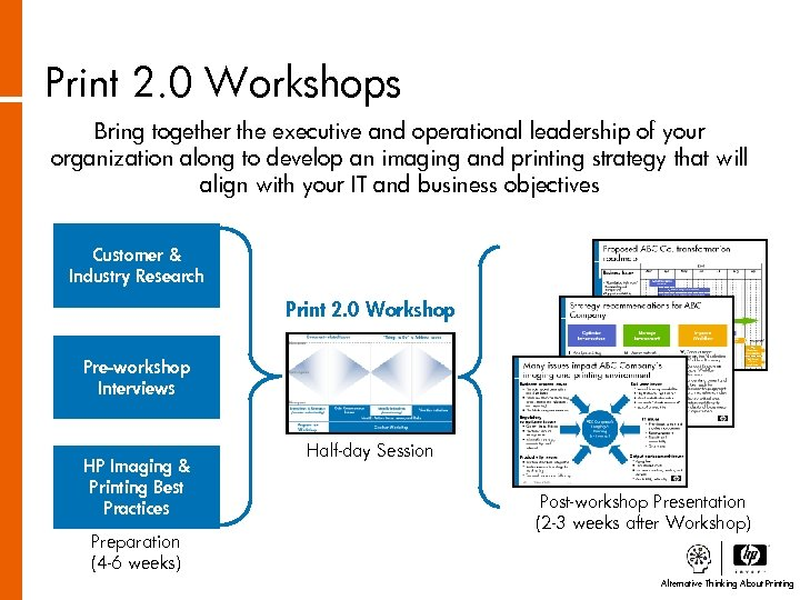 Print 2. 0 Workshops Bring together the executive and operational leadership of your organization