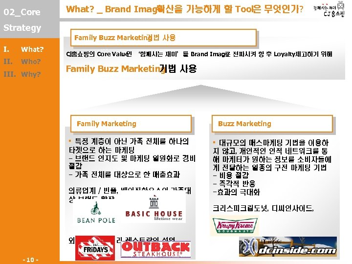 02_Core What? _ Brand Image 확산을 가능하게 할 Tool은 무엇인가? Strategy Family Buzz Marketing