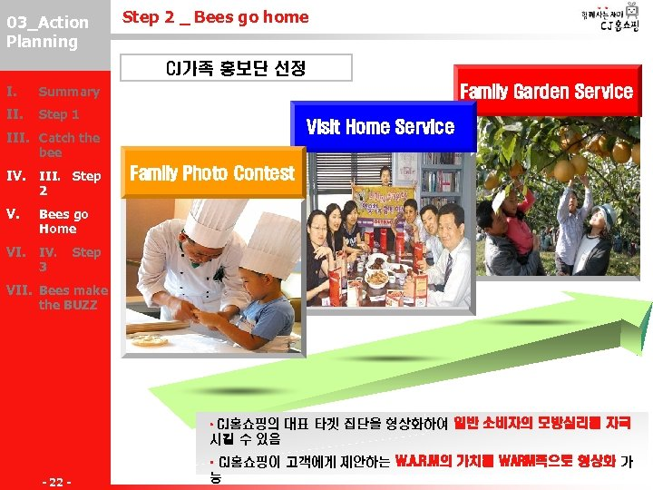 03_Action III-2 Planning Step 2 _ Bees go home CJ가족 홍보단 선정 I. Summary