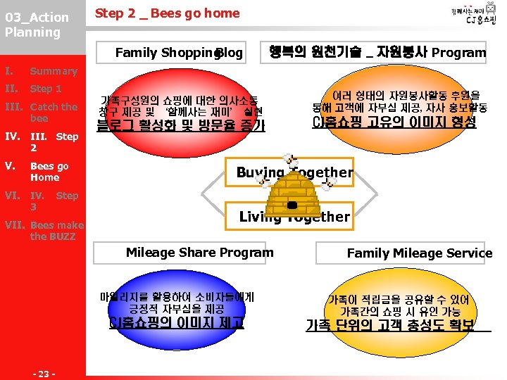 03_Action III-2 Planning Step 2 _ Bees go home Family Shopping Blog I. Summary