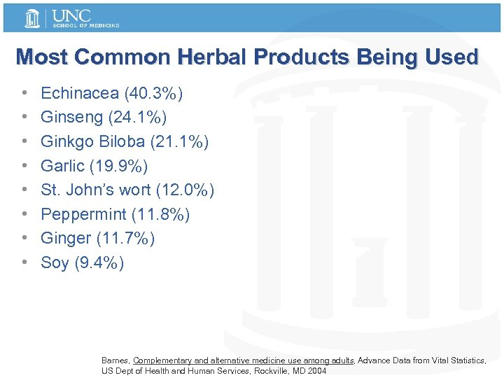 Most Common Herbal Products Being Used • • Echinacea (40. 3%) Ginseng (24. 1%)