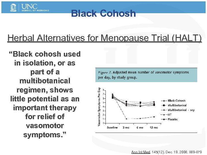 "Black Cohosh Herbal Alternatives for Menopause Trial (HALT) ""Black cohosh used in isolation, or"