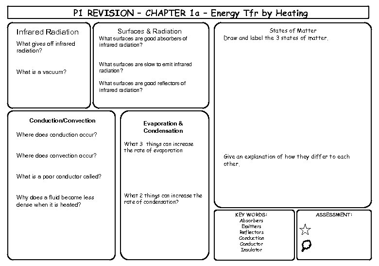 P 1 REVISION – CHAPTER 1 a – Energy Tfr by Heating Infrared Radiation
