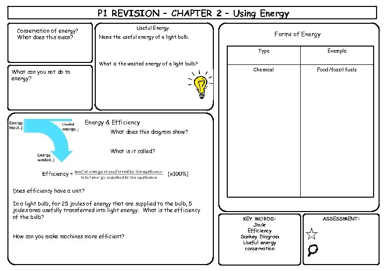 P 1 REVISION – CHAPTER 2 – Using Energy Conservation of energy? What does
