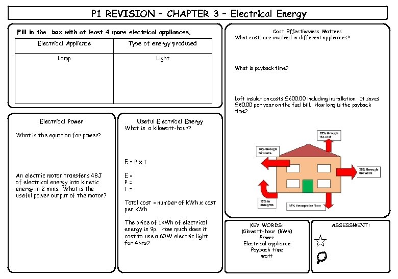 P 1 REVISION – CHAPTER 3 – Electrical Energy Fill in the box with