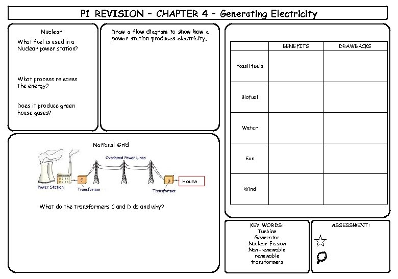 P 1 REVISION – CHAPTER 4 – Generating Electricity Nuclear What fuel is used