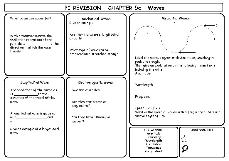 P 1 REVISION – CHAPTER 5 a – Waves What do we use waves