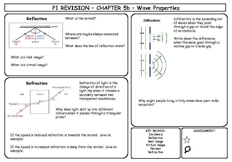P 1 REVISION – CHAPTER 5 b – Wave Properties Reflection What is the