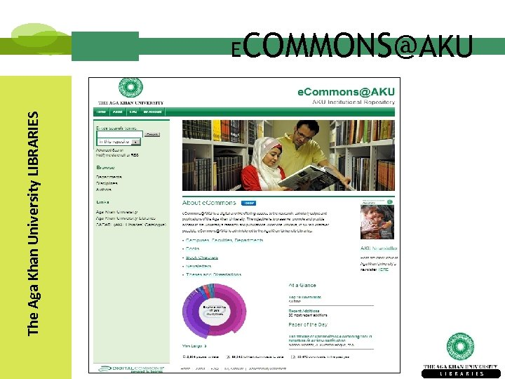 The Aga Khan University LIBRARIES E COMMONS@AKU L I B R A R I