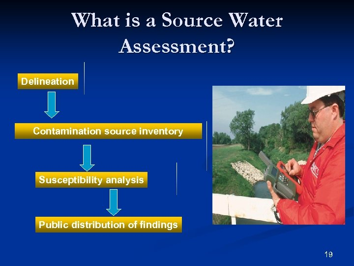 What is a Source Water Assessment? Delineation Contamination source inventory Susceptibility analysis Public distribution