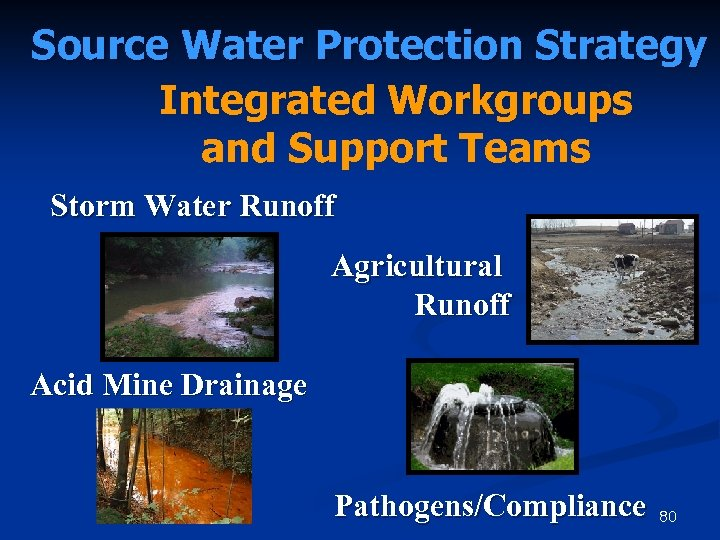 Source Water Protection Strategy Integrated Workgroups and Support Teams Storm Water Runoff Agricultural Runoff