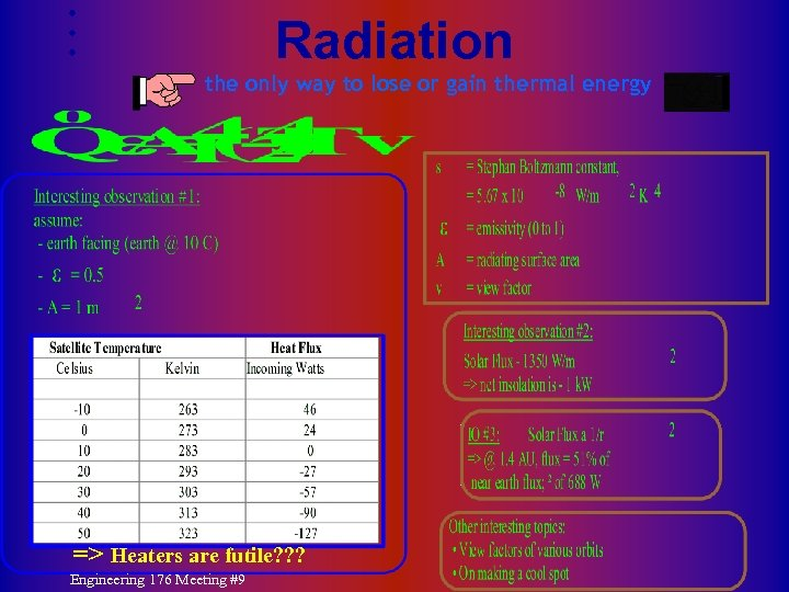 Radiation the only way to lose or gain thermal energy => Heaters are futile?