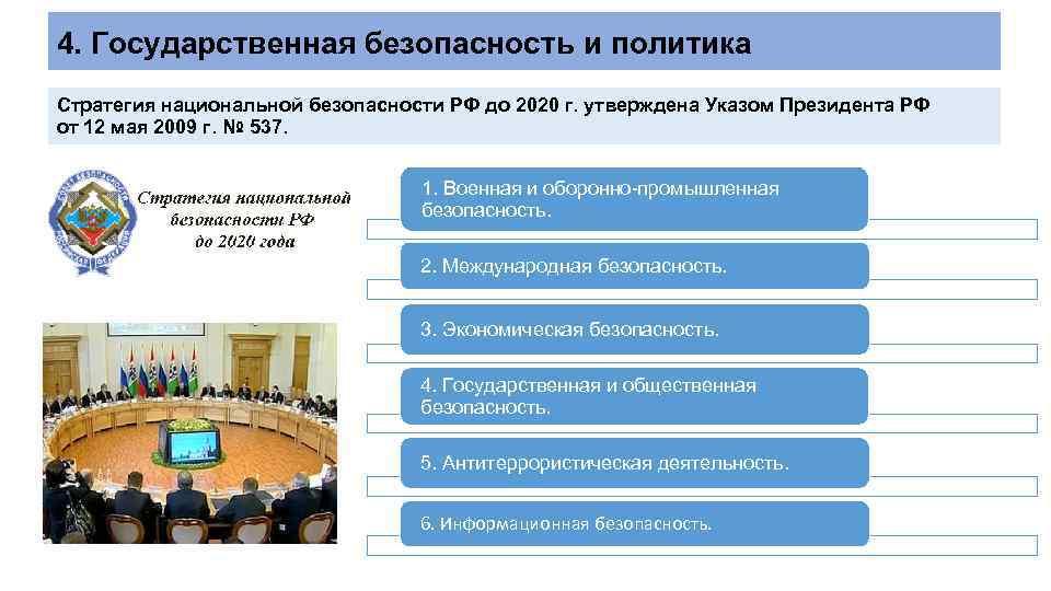 4. Государственная безопасность и политика Стратегия национальной безопасности РФ до 2020 г. утверждена Указом