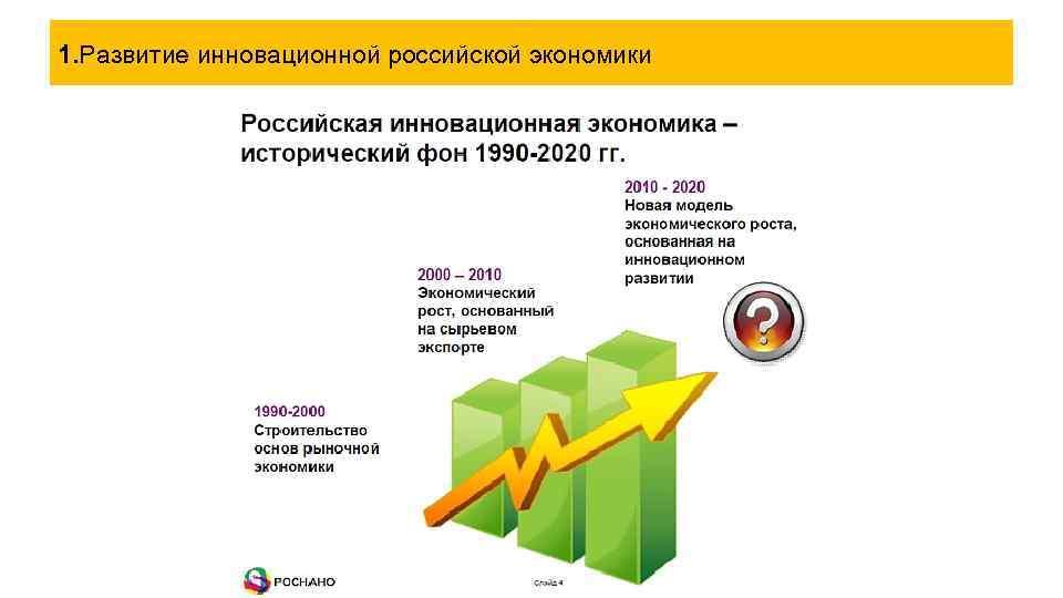 1. Развитие инновационной российской экономики