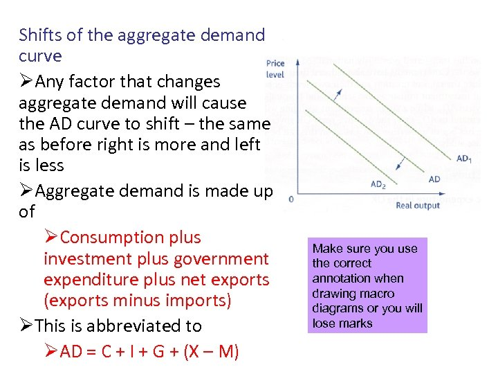 Shifts of the aggregate demand curve ØAny factor that changes aggregate demand will cause