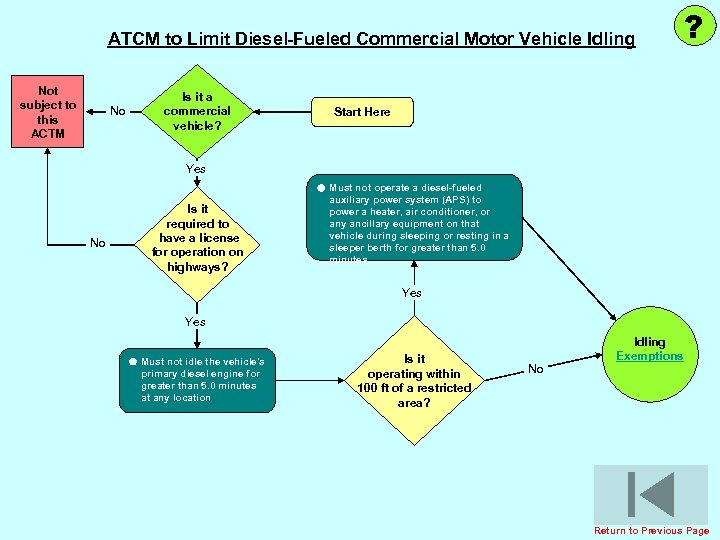 ATCM to Limit Diesel-Fueled Commercial Motor Vehicle Idling Not subject to this ACTM No