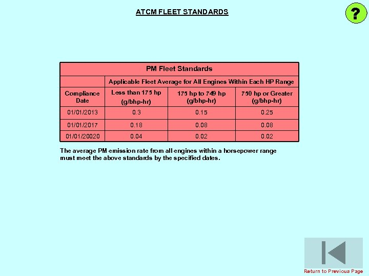 ? ATCM FLEET STANDARDS PM Fleet Standards Applicable Fleet Average for All Engines Within