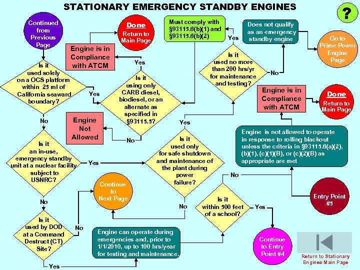 STATIONARY EMERGENCY STANDBY ENGINES Continued from Previous Page Done Return to Main Page Engine