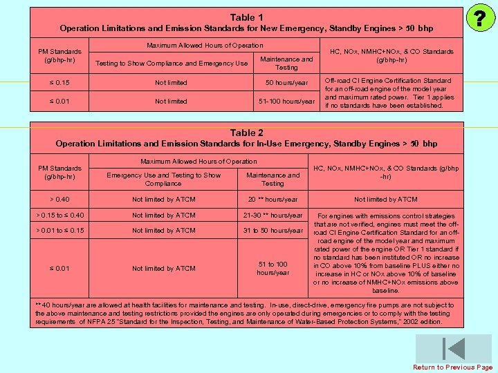 Table 1 Operation Limitations and Emission Standards for New Emergency, Standby Engines > 50