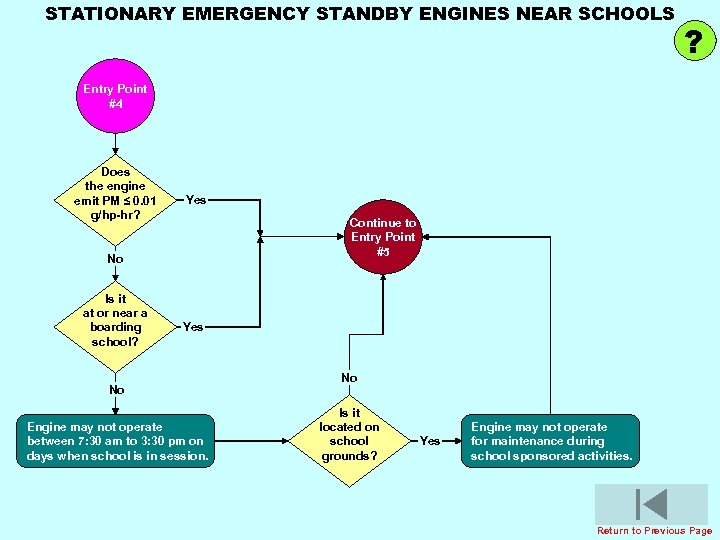 STATIONARY EMERGENCY STANDBY ENGINES NEAR SCHOOLS ? Entry Point #4 Does the engine emit